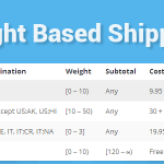 Download Free WooCommerce Weight Based Shipping v5.2.6